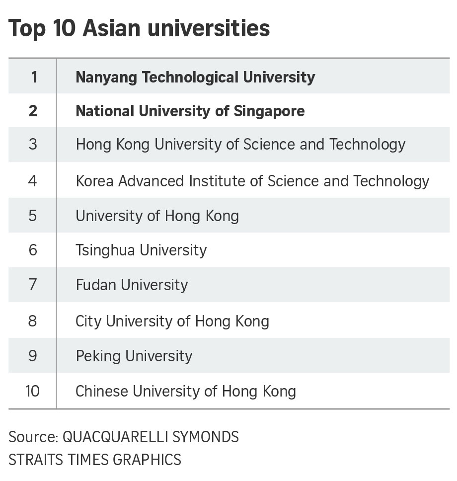 171017_qs-university-rankings_online